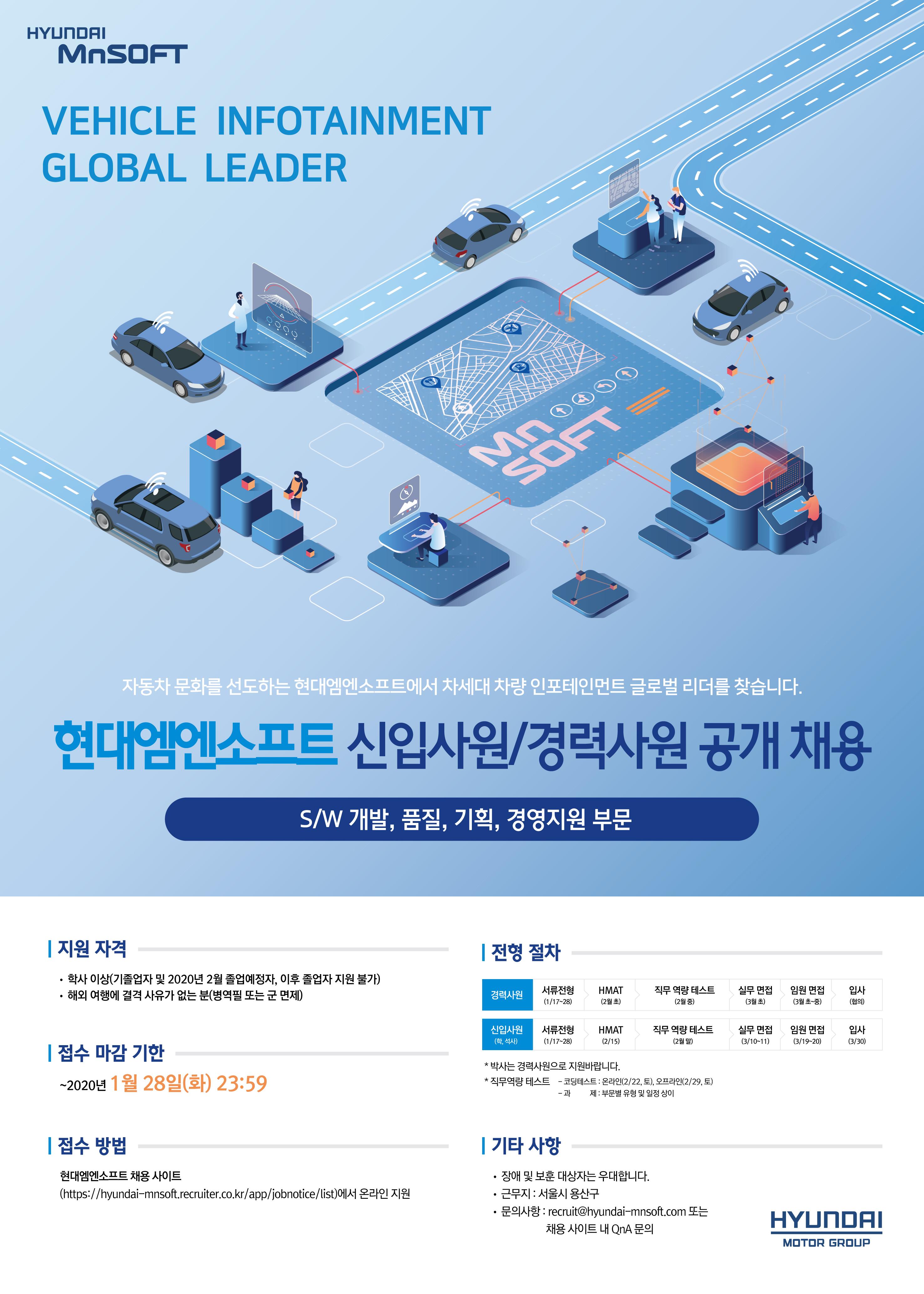 현대엠엔소프트 포스터 신입,경력사원.jpg