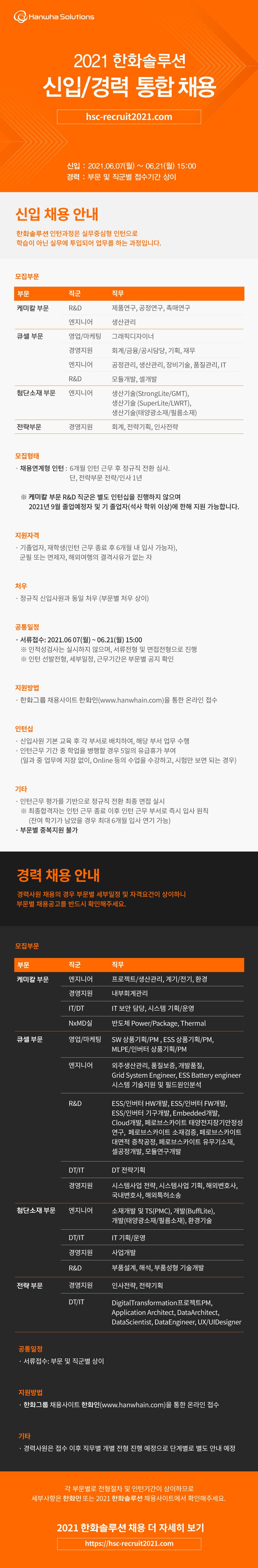 2021 한화솔루션 신입-경력 통합 채용공고문 최종.jpg