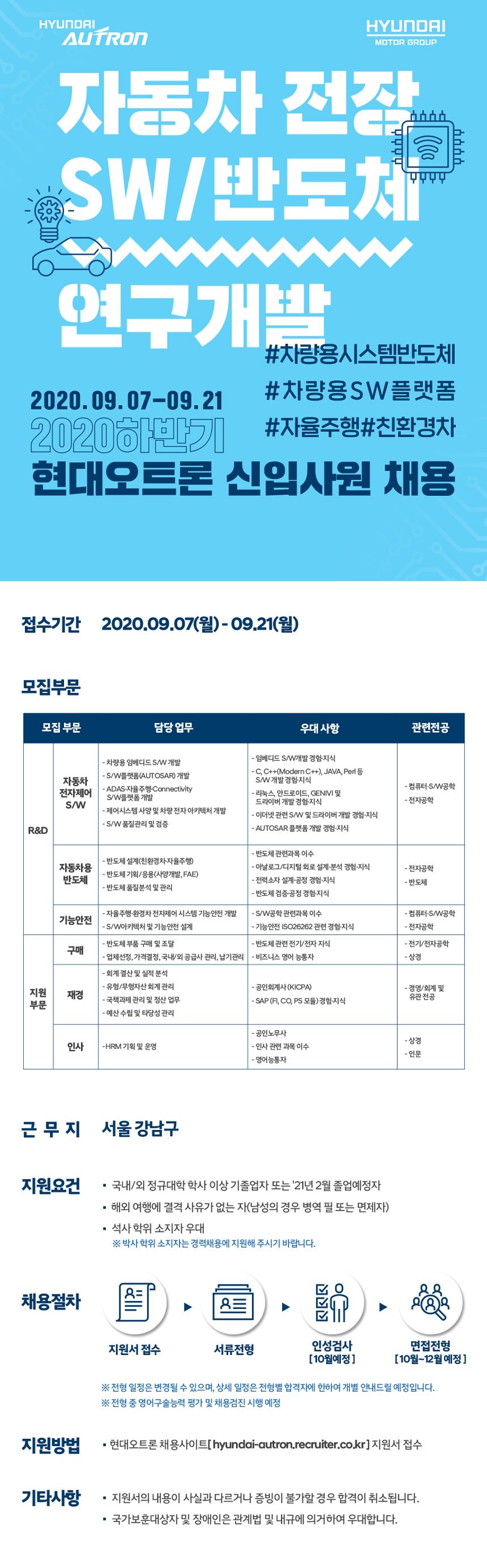 (현대오트론) 2020 하반기 현대오트론 신입사원 채용_0911.jpg