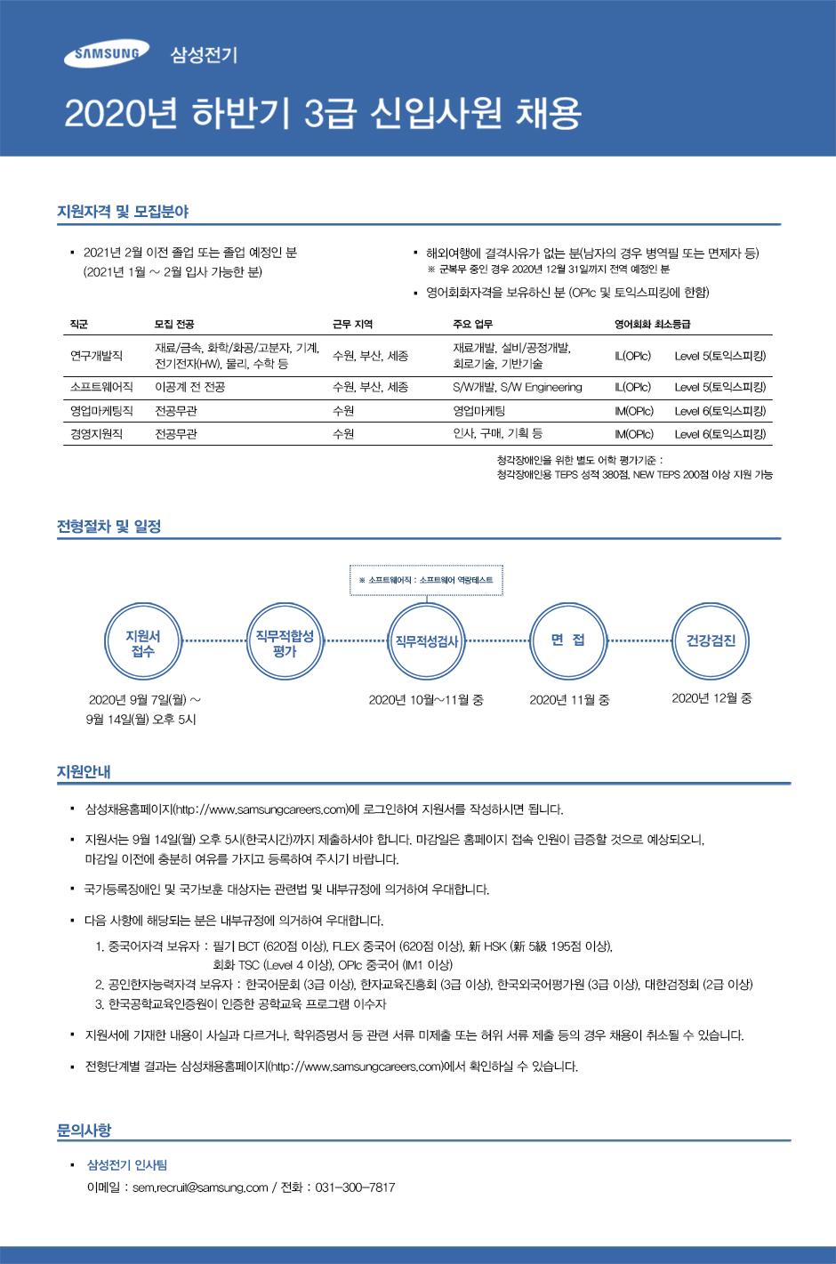 (삼성전기) 2020년 하반기 3급 신입사원 모집요강_final.jpg