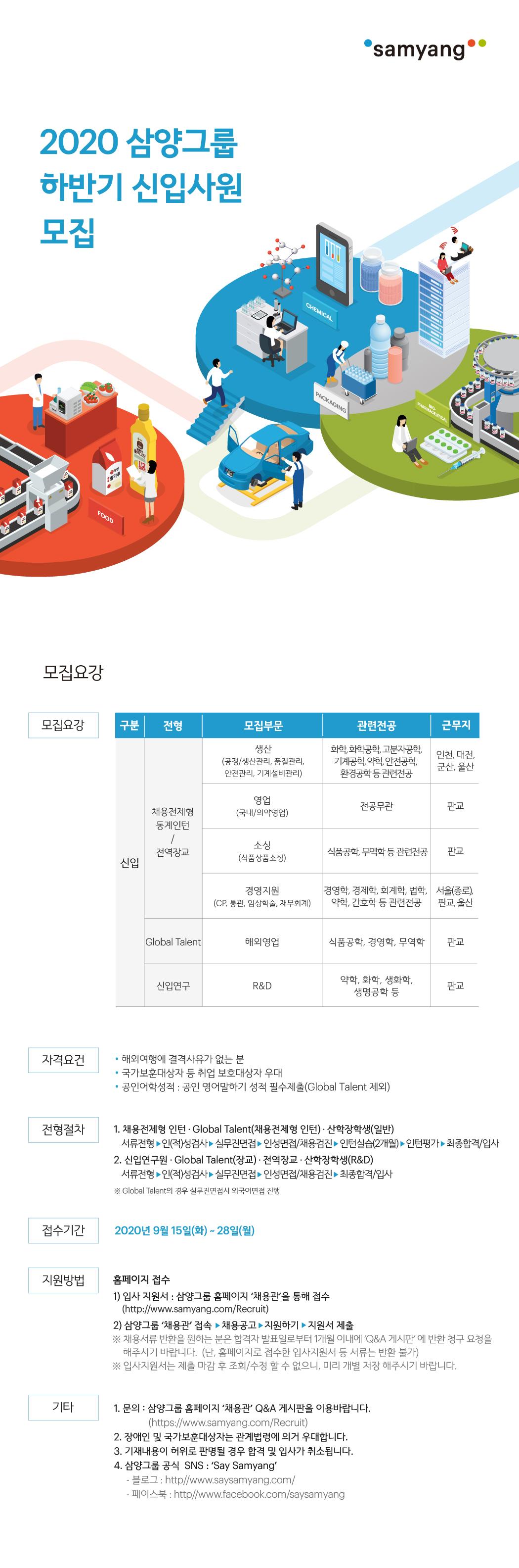[삼양그룹]2020_하반기 신입사원 모집_공고.jpg