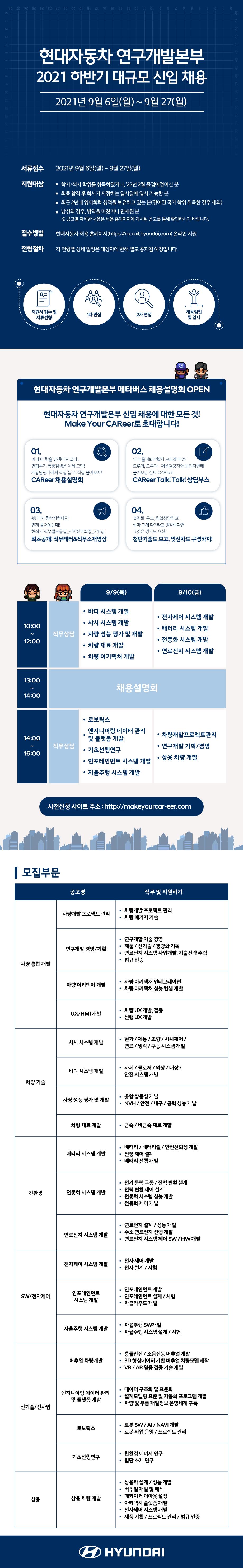 (현대자동차) 2021 하반기현대자동차 연구개발본부 대규모 신입 채용_모집공고.png