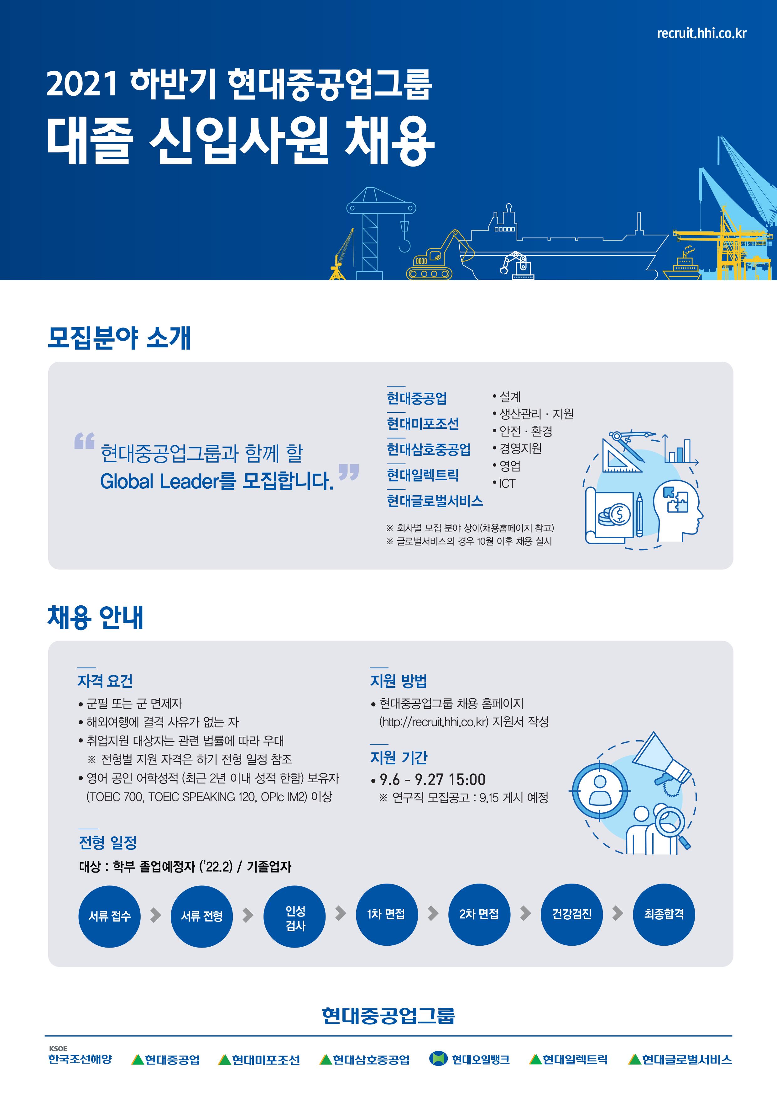 2021 하반기 현대중공업그룹 대졸신입 모집공고 (2).jpg