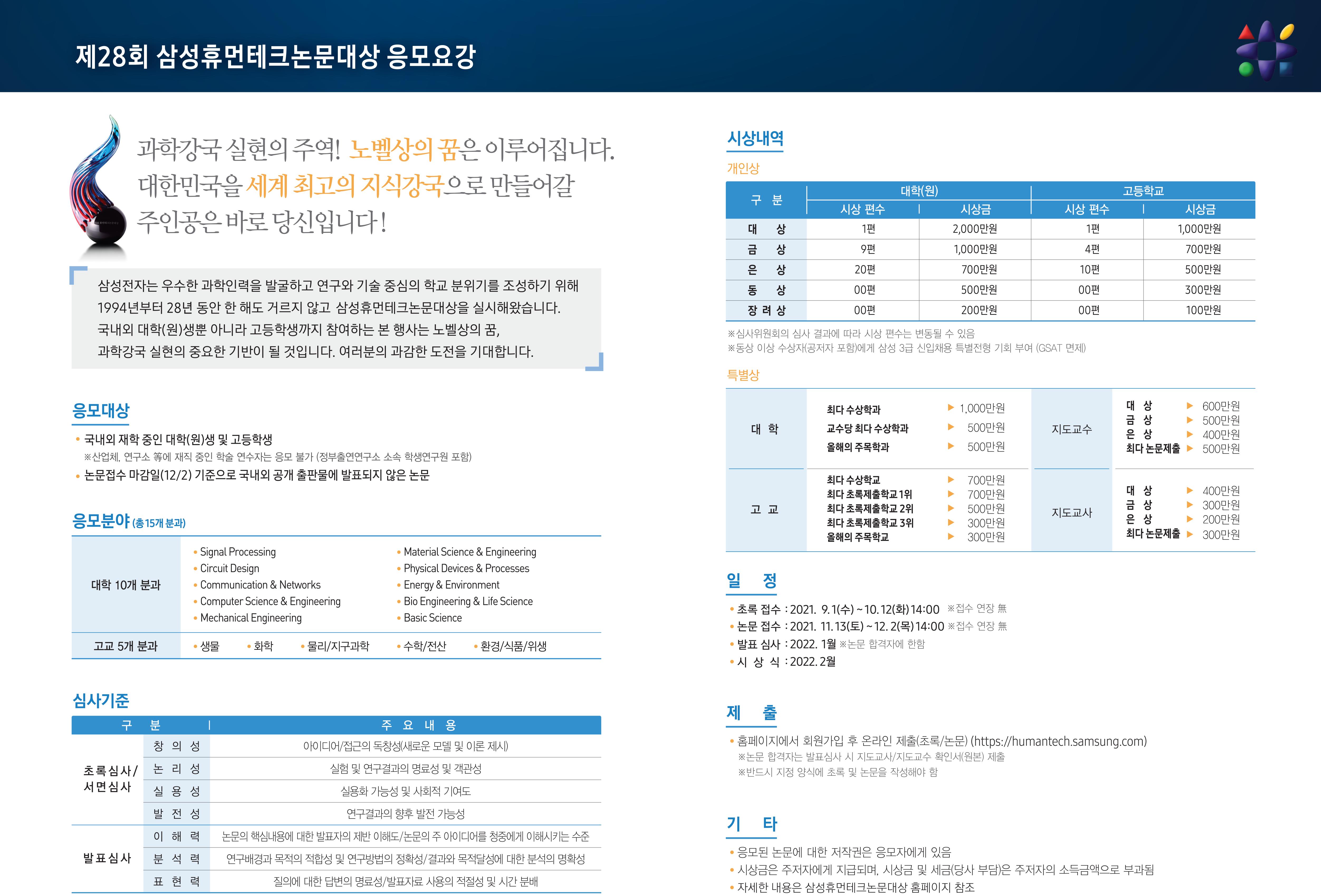 제28회 삼성휴먼테크논문대상 응모 요강 (국문).png