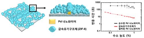 김일두 교수 기사 4.png